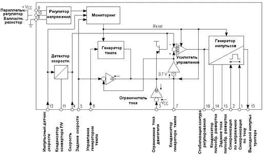 ...для управления скоростью универсального (коллекторного) двигателя переменного тока, например, в стиральных машинах.